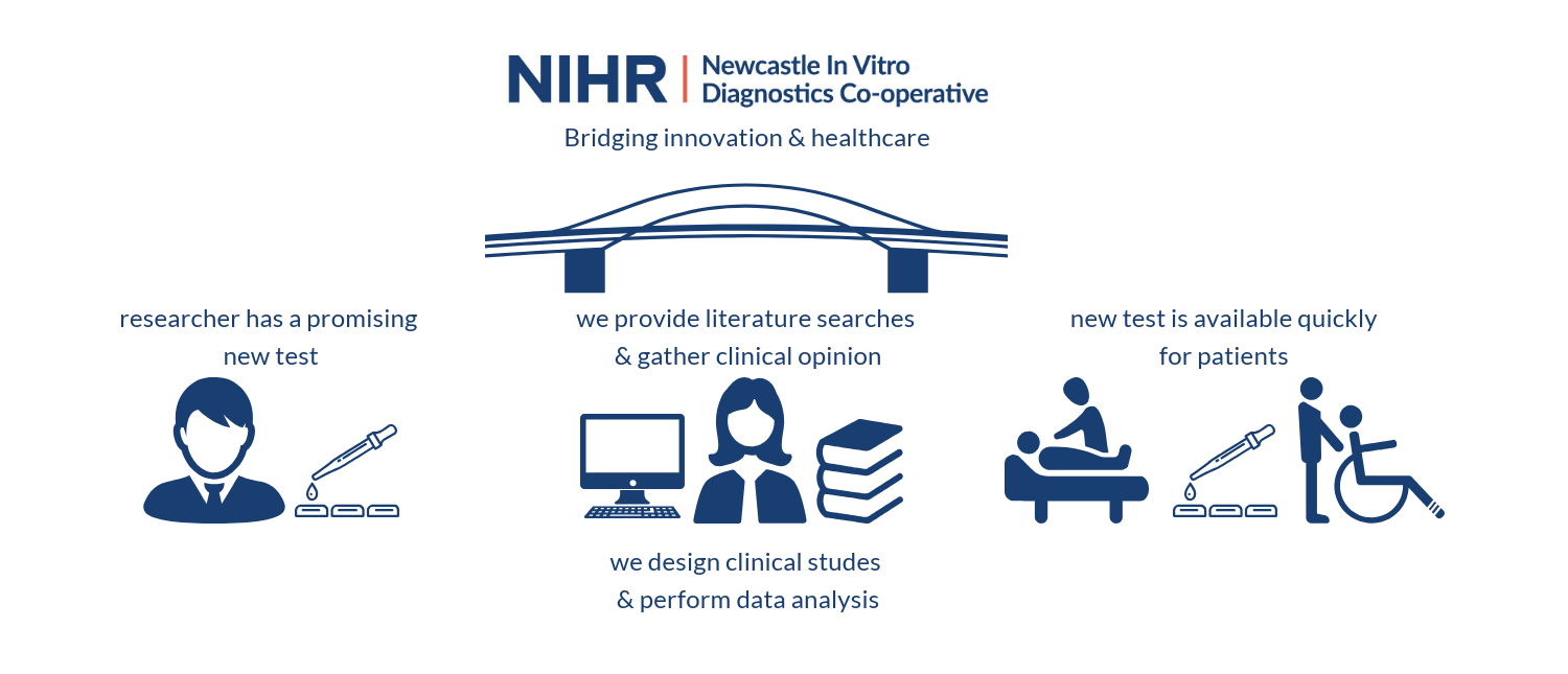 Infographic showing MIC as a bridge between healthcare and industry